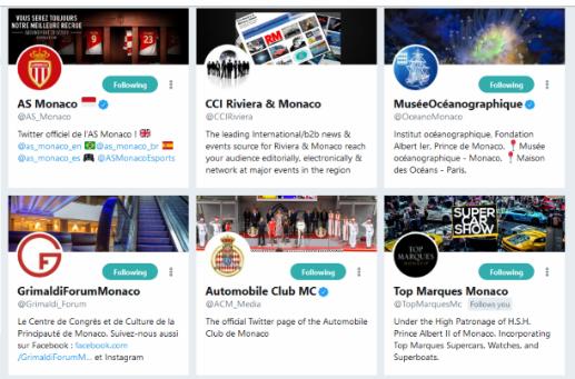 Monaco hashtag